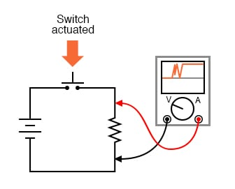 The switch is used to send a signal to an electronic amplifier.