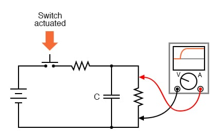 the voltage/current fluctuations generated by contact bounce