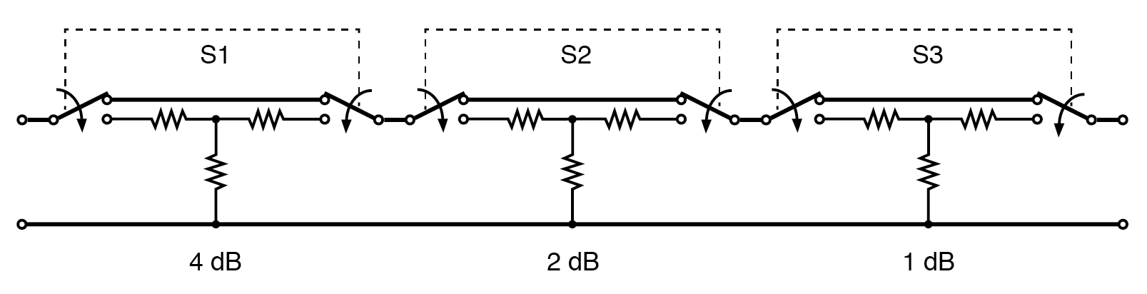 Switched attenuator: attenuation is variable in discrete steps.