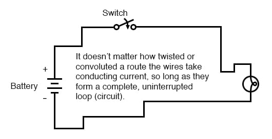 Tremendous Resistance Basic Concepts Of Electricity Electronics Textbook Wiring Cloud Brecesaoduqqnet