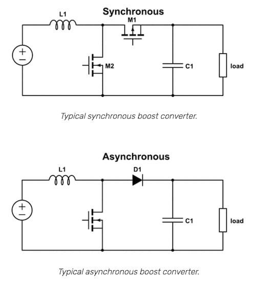 Synchronous vs. asynchronous boost converters.