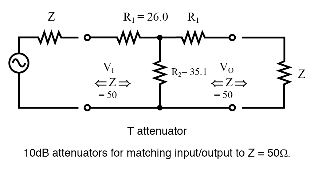 Attenuators | Amplifiers and Active Devices | Electronics
