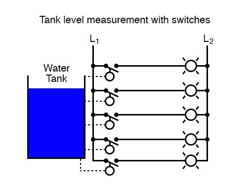 Tank level measurement with switches