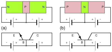 The colored PNP and NPN diagram