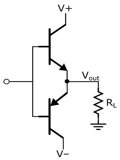 the pnp transistor  characteristics and applications