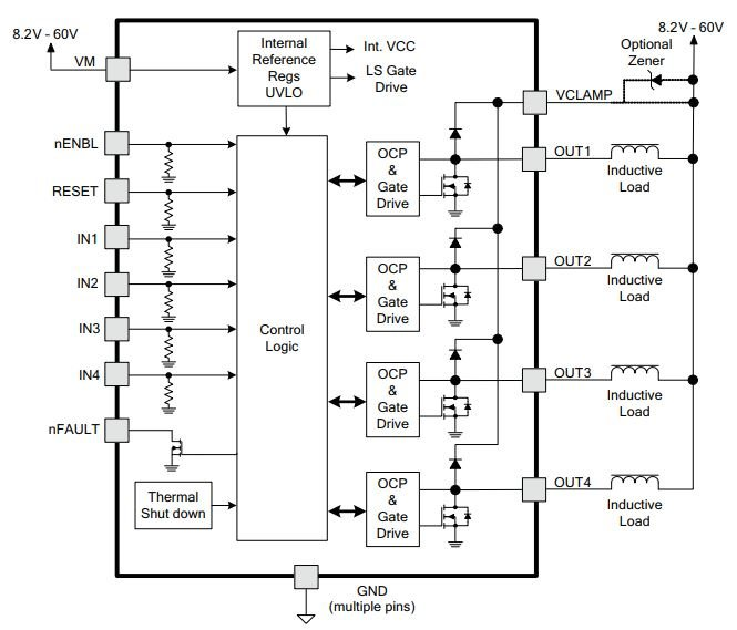 how to choose the right driver ic for stepper motors