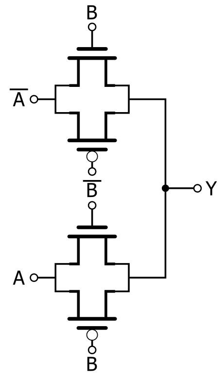 Digital Design With Pass-transistor Logic