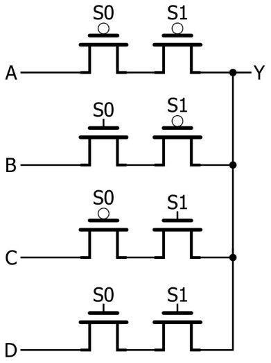 implementing multiplexers with pass