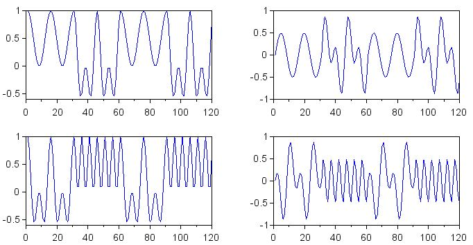 How to Use I/Q Signals to Design a Robust FSK Decoder