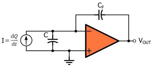 Understanding and Implementing Charge Amplifiers for