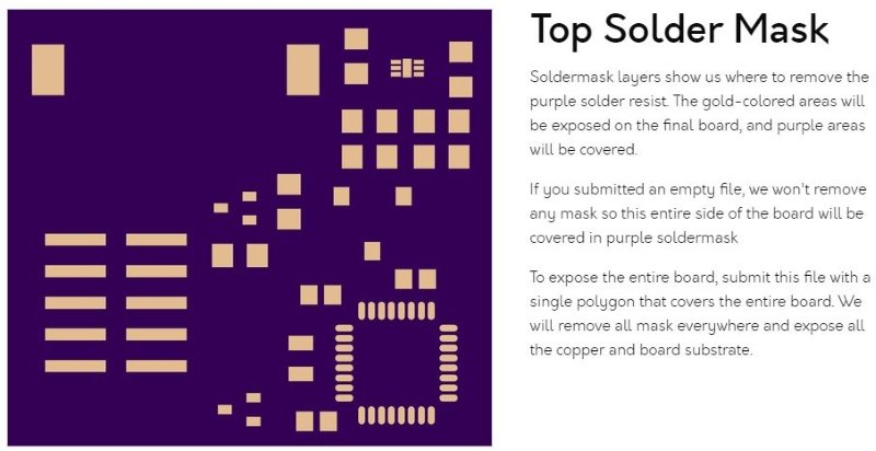 Guide to PCB Design: How to Choose a PCB Manufacturer