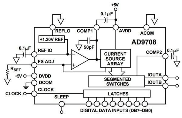 Groovy Dac Schematic Design For An Arbitrary Waveform Generator Wiring Database Liteviha4X4Andersnl