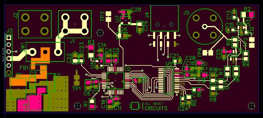 PCB Layout for an Arbitrary Waveform Generator