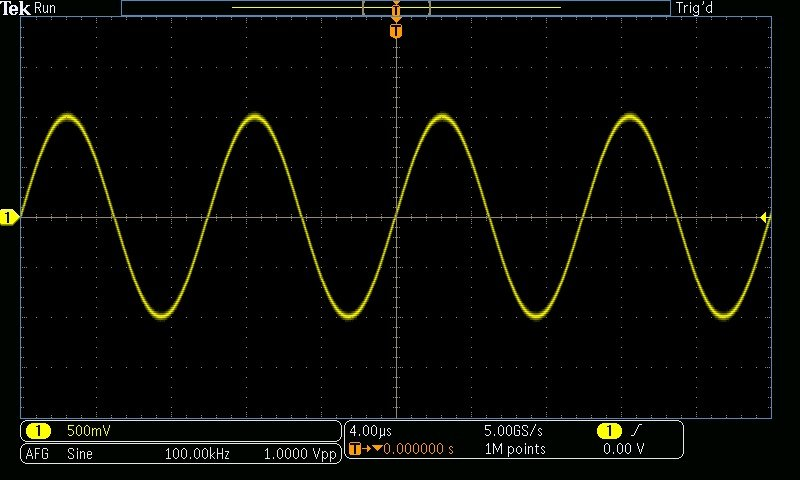 Oscilloscope Y Axis : Basic waveform analysis with an oscilloscope