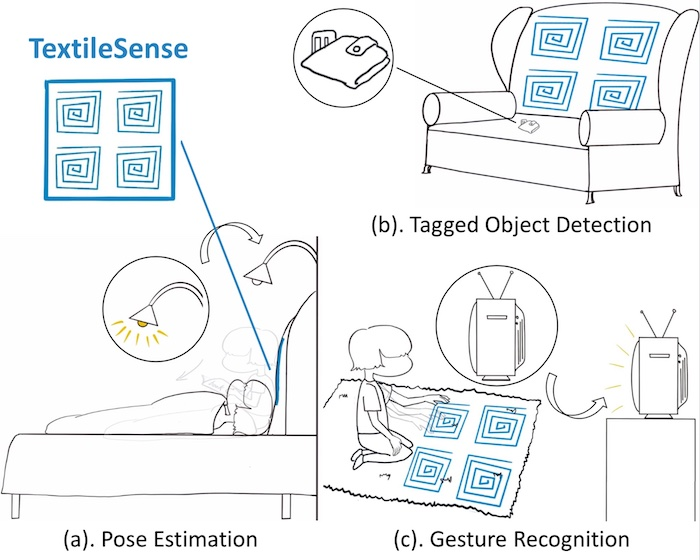 TextileSense embeds NFC antennas in everyday fabrics.