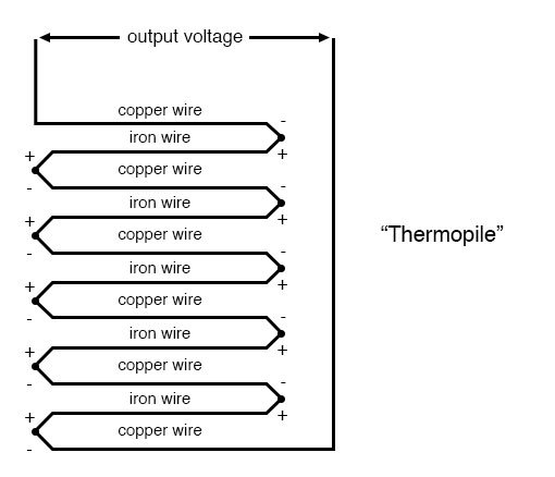 Thermocouples | Electrical Instrumentation Signals ... on