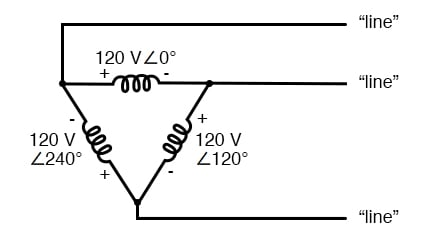Three-phase Y and Delta Configurations | Polyphase AC Circuits ... on 3 wire start stop wiring-diagram, 3 phase motor connection diagram, 3 phase electrical circuit diagram, 3 phase power diagram, single phase panel diagram,