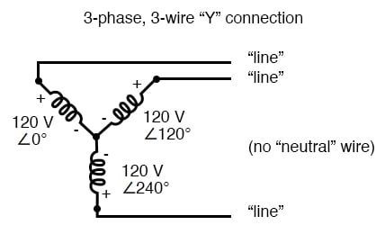 "Three-phase, three-wire ""Y"" connection does not use the neutral wire."