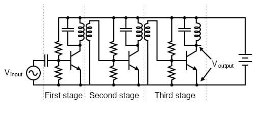Three stage tuned RF amplifier illustrates transformer coupling.