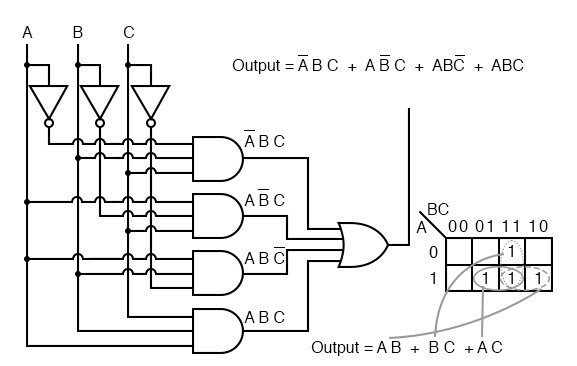 [SCHEMATICS_4CA]  Logic Simplification With Karnaugh Maps | Karnaugh Mapping | Electronics  Textbook | K Map Logic Diagram |  | All About Circuits