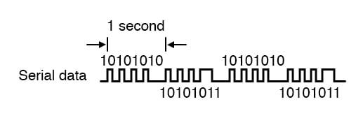 Transmitter 8 bit serial network