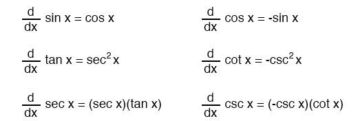 Trigonometric derivatives equation