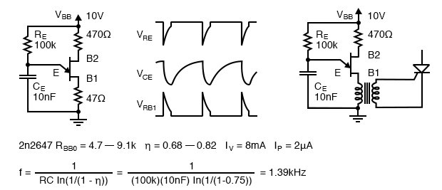 Unijunction transistor relaxation oscillator and waveforms. Oscillator drives SCR.