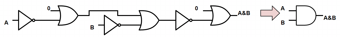 Figure 5: Connecting gate 8(A |~B) to create an AND gate. There may be a way to do this with fewer gates. The figure here is the one the author could derive the quickest.