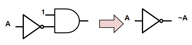 Figure 6: Connecting gate 8(A &~B) to create an INVERTER gate.