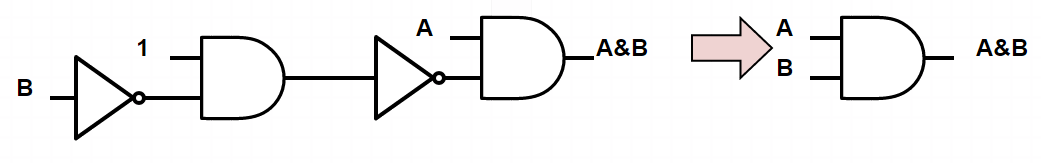 Figure 7: Connecting gate 8(A &~B) to create an AND gate.