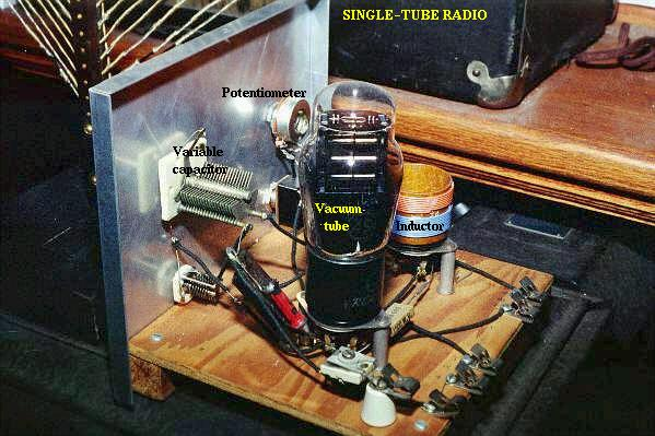 Variable capacitor tunes radio receiver tank circuit to select one out of many broadcast stations.