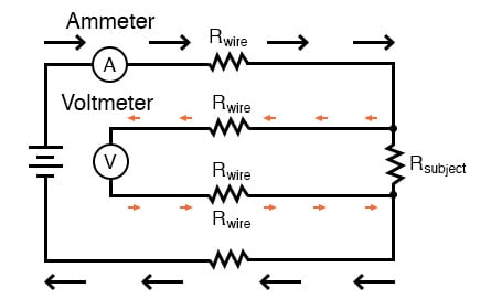 volmeter and ammeter