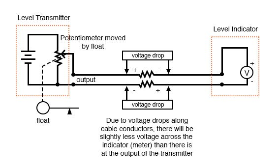 voltage signal system diagram 2