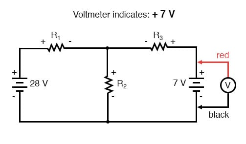 voltmeter indicates positive seven voltage