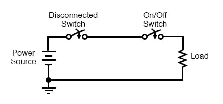 zero voltages across the load