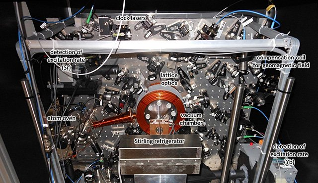 Precise Time-Keeping: The Crystal Oscillator, the Atomic