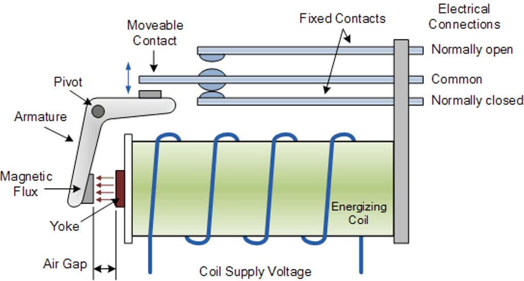 Solid State Relay Electrical on high power 12v dc motor