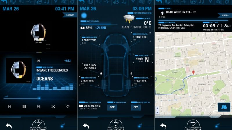 Open Source Solutions for Your Automotive Projects and