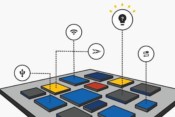 Sifive building risc v ecosystem one partnership at a for Risc v architecture