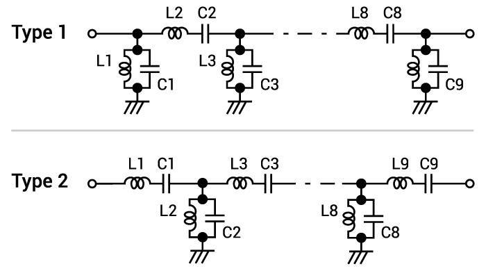 bandpass filter calculator