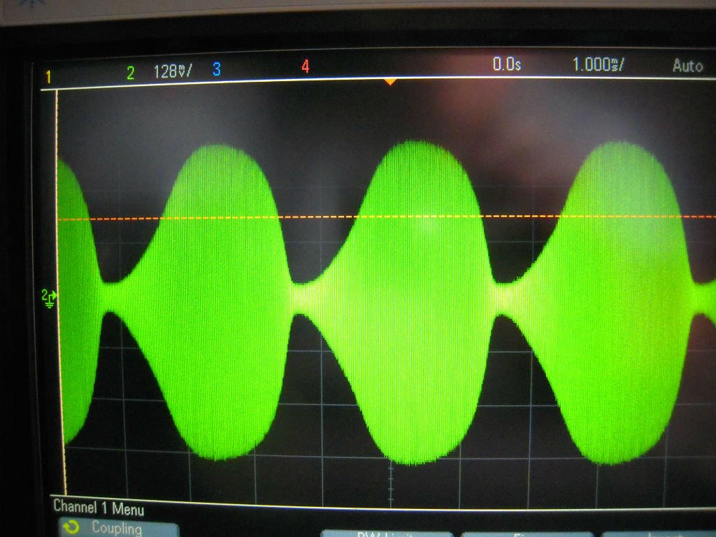 Linear Amplitude Modulation Applications