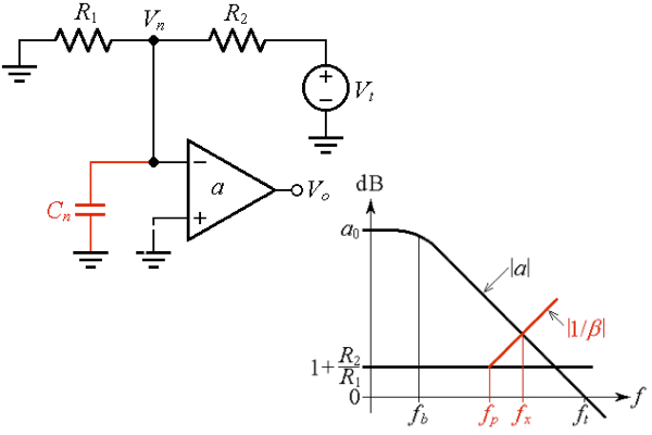 input capacitance in analog circuits  how to compensate for input capacitance of op