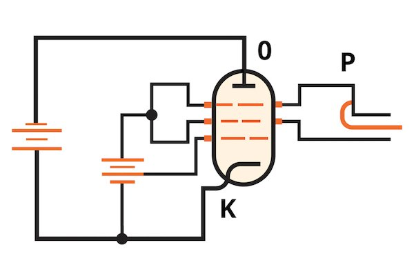 Introduction to the Two-Cavity Klystron Amplifier
