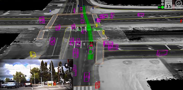 Tesla vs Google: Do LIDAR Sensors Belong in Autonomous