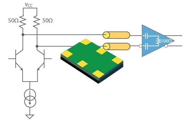 Ultra-Low Jitter: A Programmable Oscillator with Internal