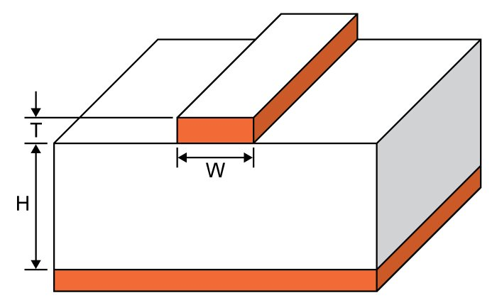 Microstrip wavelength calculator electrical engineering this calculator will help you calculate the guided wavelength provided the dimensions of the microstrip are given as well as the velocity of propagation greentooth Gallery