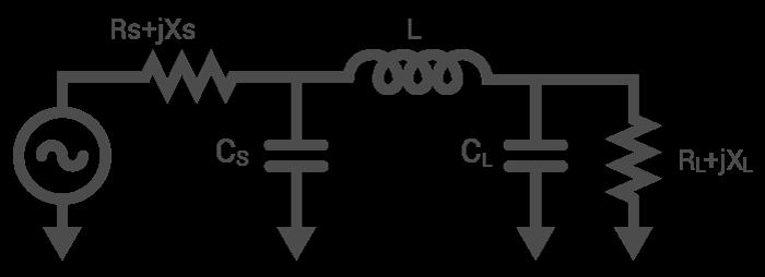 pi-match impedance matching calculator