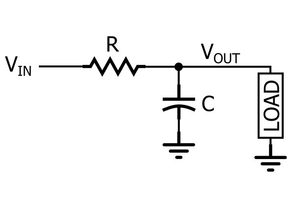 what is a low pass filter  a tutorial on the basics of passive rc filters