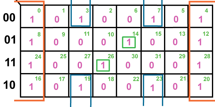 """The Karnaugh Map Boolean Algeic Simplification Technique on digital map, central park map, de morgan's laws, 4x4 k map, truth table, circuit minimization, binary decision diagram, prime implicants k map, logical disjunction, combinational logic, exclusive or, 5"""" variable k map, 4 input k map, full adder k map, bitwise operation, seven segment display k map, boolean expression, xor k map, boolean logic, sheffer stroke, digital timing diagram, boolean function, logical conjunction, boolean algebra, canonical form, absorption law,"""