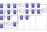 High Load Configurable Test Project
